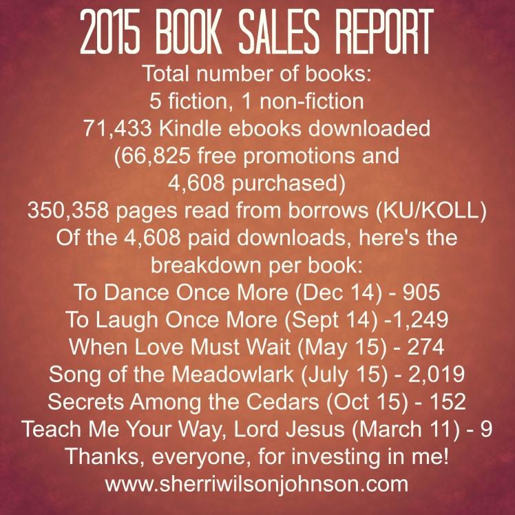 2015 sales report